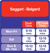Saggart - Belgard Frequency